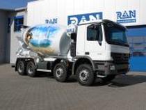 Piaţa de vânzare RAN GmbH