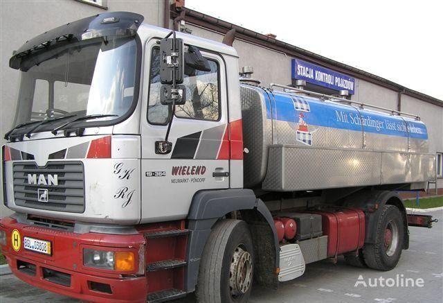 MAN 19.364 camion cisternă pentru transport lapte
